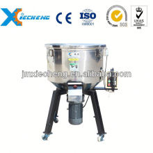 used mixing equipment