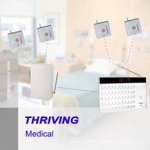 Простота в использовании и установке! Беспроводная система вызова медсестры
