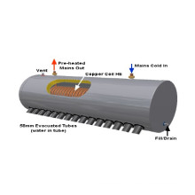Solar Water Heater Copper Coil Pre-Heat Type