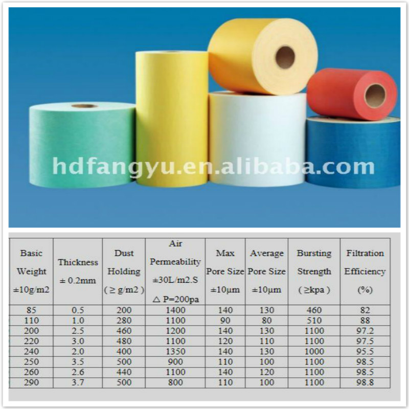 Nonwoven Fabric for Auto filters
