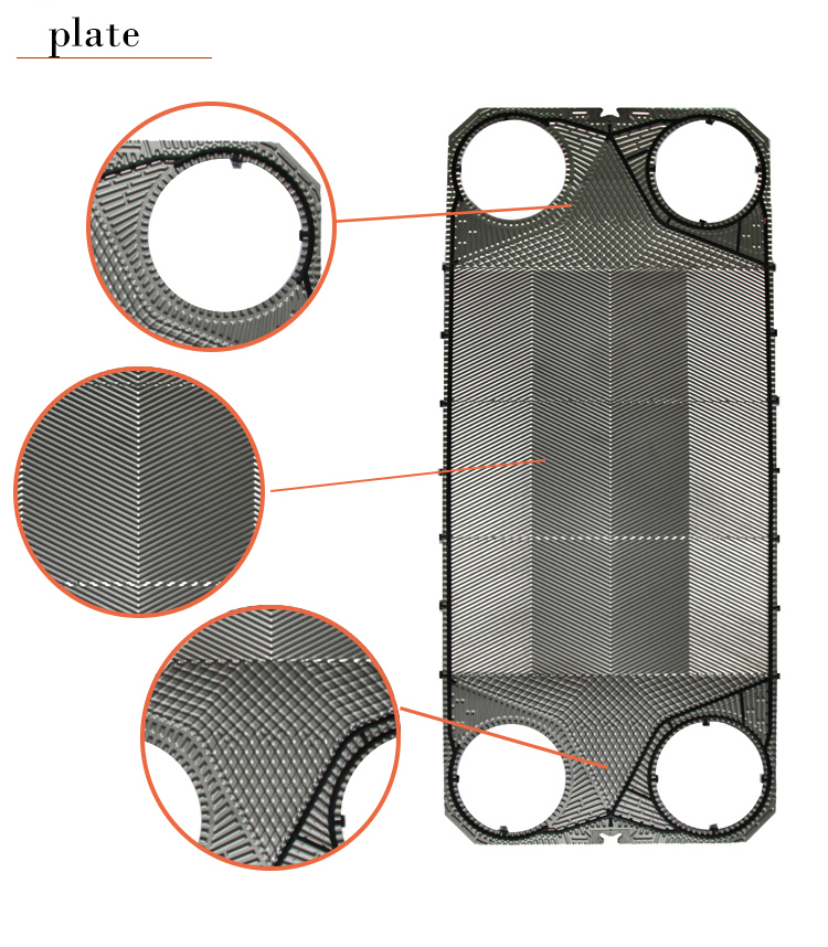 Plate and Heat Exchanger