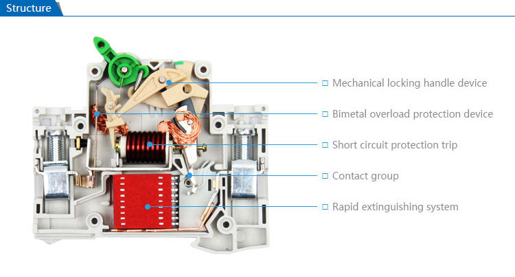 SAIP/SAIPWELL Hot Sales Auto Reset Circuit Breaker