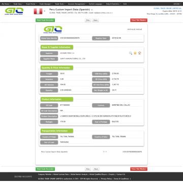 Электромобиль - Данные об импорте местной таможни Перу