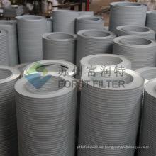 FORST Suzhou Fabrik Preis Stahlkartusche Filter Endkappe Herstellung