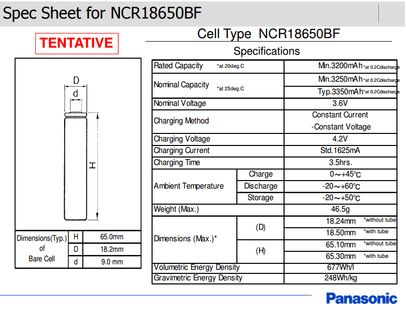 Panasonic NCR18650BF Battery