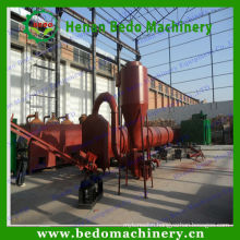 2014 China best supplier top selling wood chips dryer/wood chips dryer/wood chips dryer with the factory price 008613253417552
