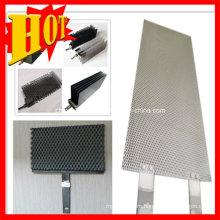 Platinized Titanium Mesh Anode for Electrolyzer Titanium