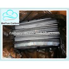 madeira serradura preço do carvão vegetal