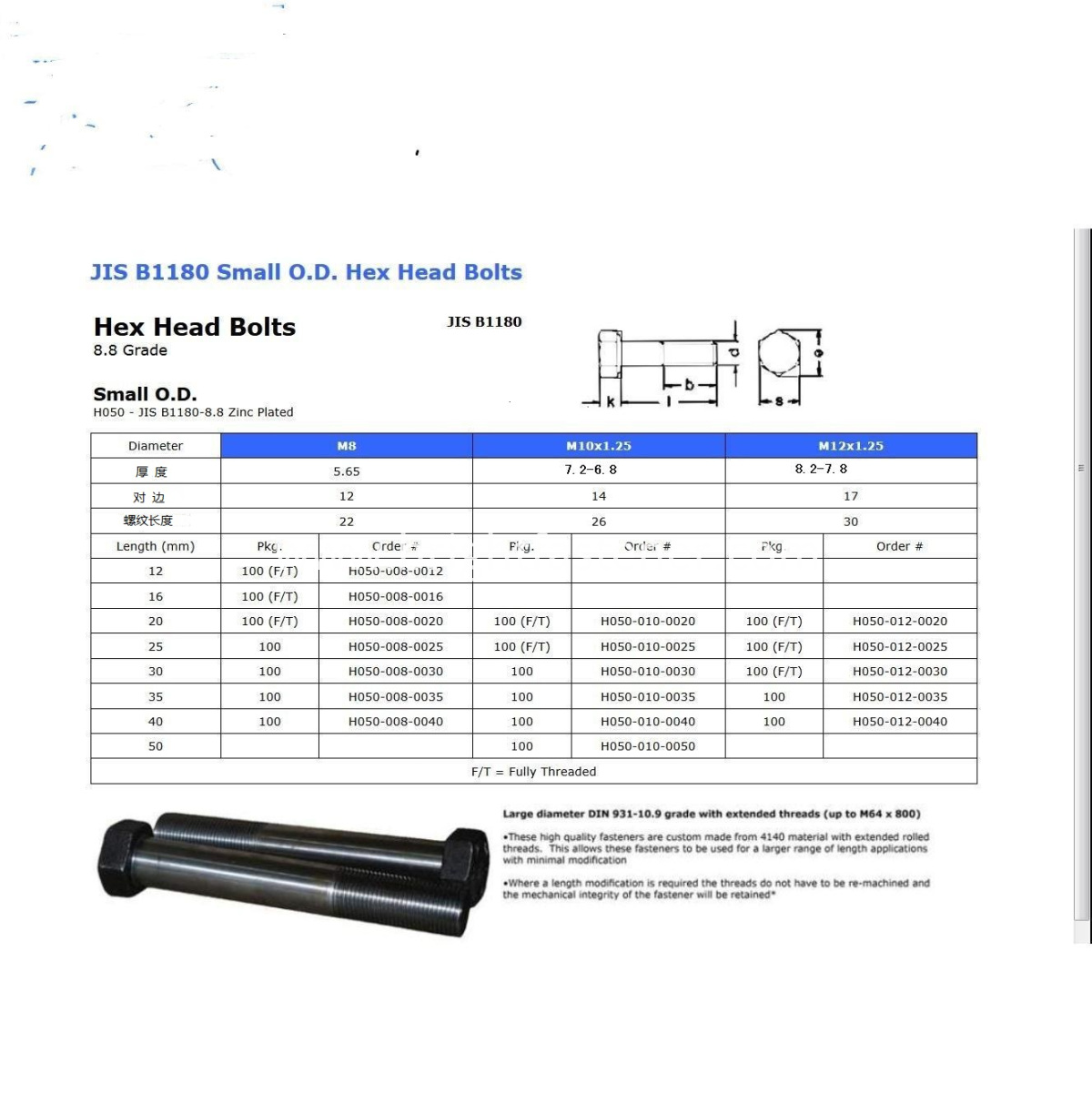 JIS B1180 Small O_D_ Hex Head Bolts _