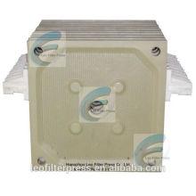 Leo Filter 1200 Drücken Filterkammer Filterplatte