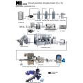 Полная линия по производству воды (CGF)
