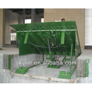 Static Hydraulic Dock Levelers