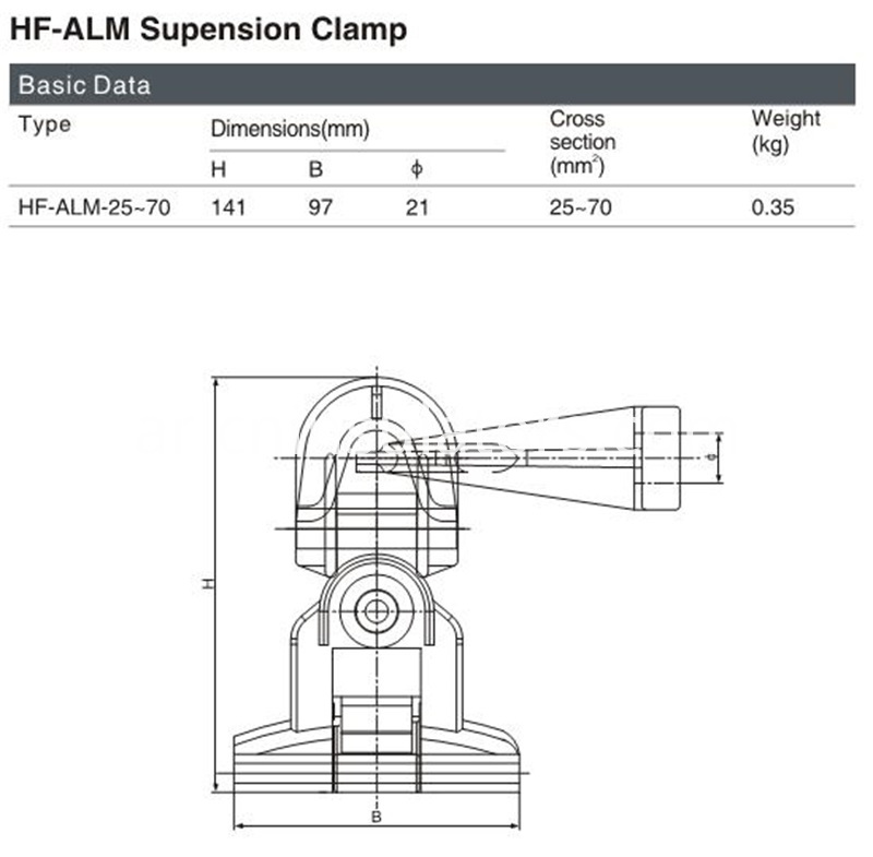 HF-ALM supension clamp