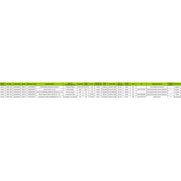 ЦИКЛОГЕКСАН - Глобальные экспортные таможенные данные