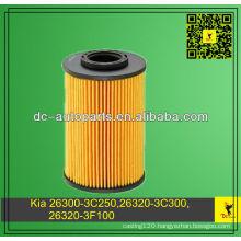 Kia 26300-3C250,26320-3C300,26320-3F100 For KIA Oil Filter Element,Borrego,Sedona,Sorento