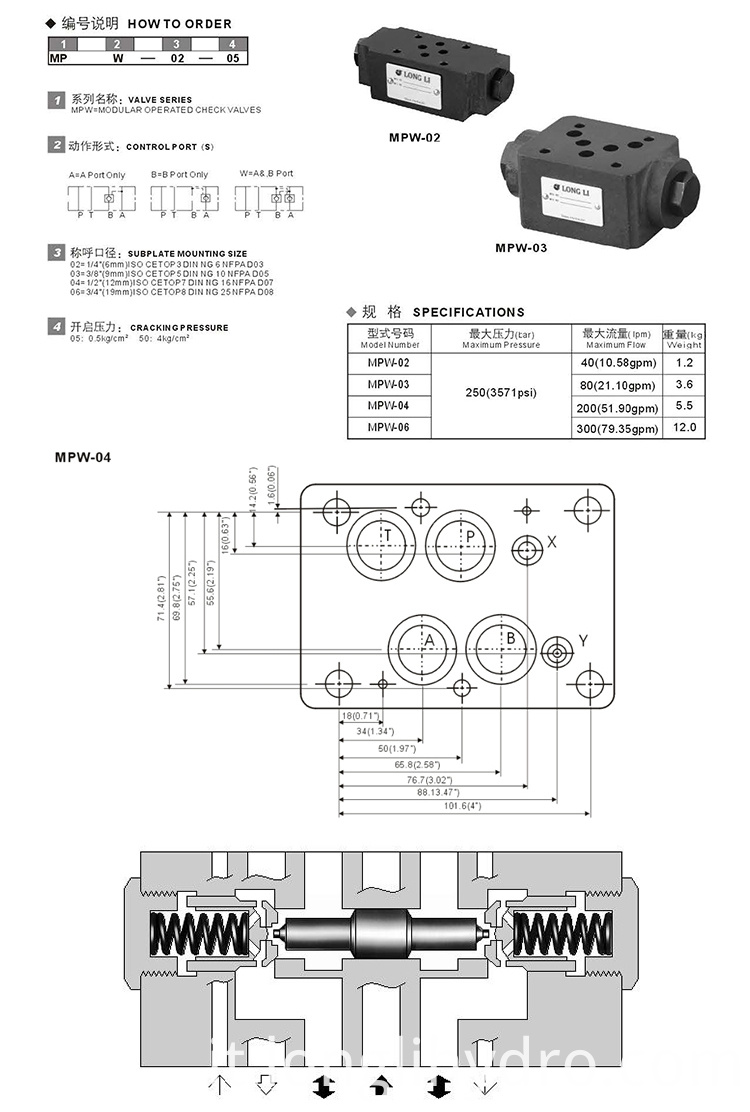 Yuken Hydraulic Pilot Operated Check Valves