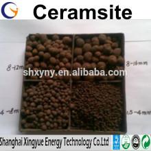 Heißer Verkauf Hohe Qualität Ceramsite Sand für Wasseraufbereitung