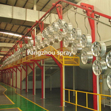 Whole Spraying machine for Metal Parte
