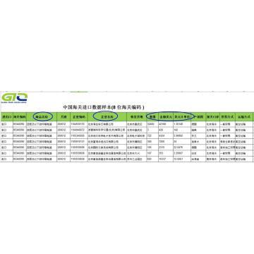 Печатная плата - Информация торговой статистики