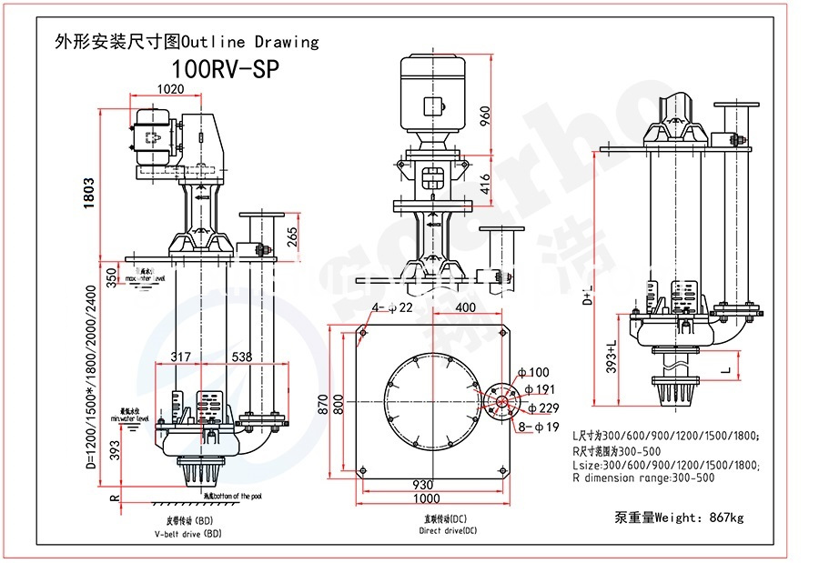 100mm Size Sump Slurry Pump