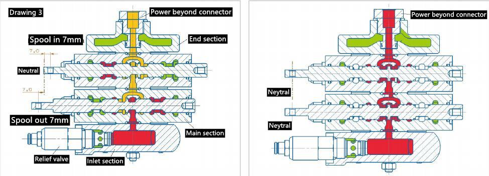 Basic Operation Principle of GKV50-1