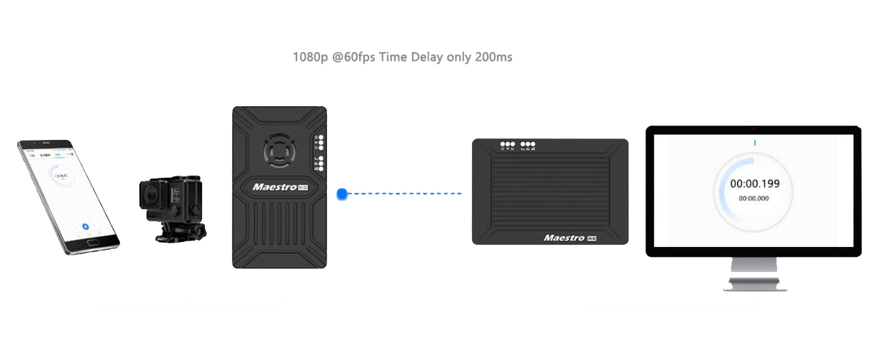 M52 30KM HDMI video transmitter