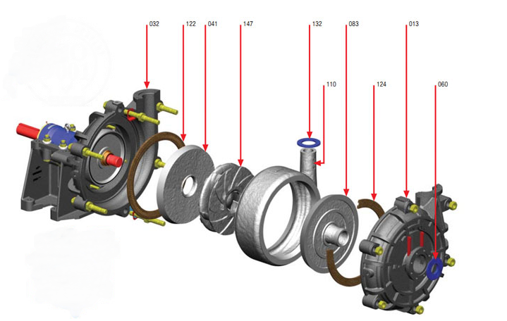M series medium duty slurry pump