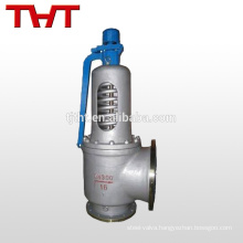 Spring loaded price of relief pressure safety valve