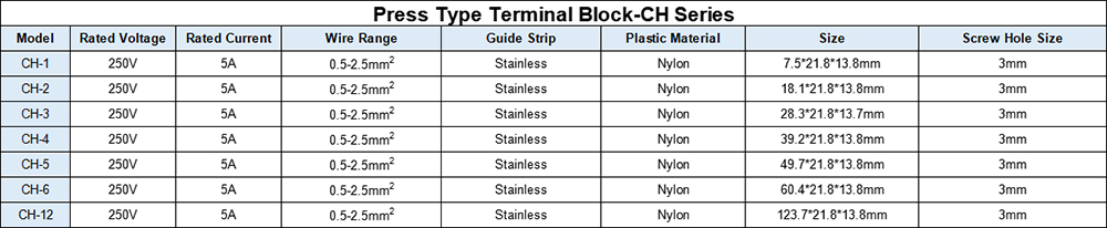 CH Series Press Type Terminal Block Parameters