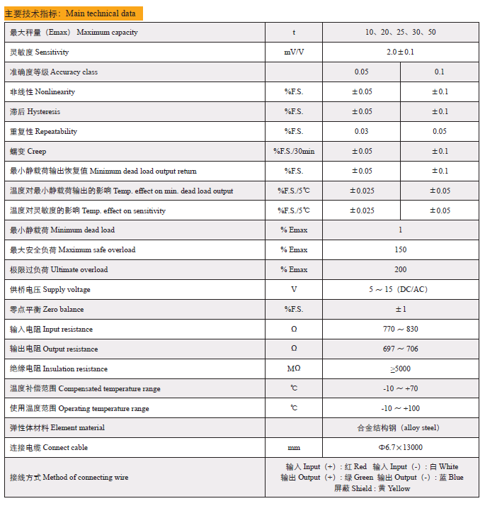 Technical Data of AM-LS-10D