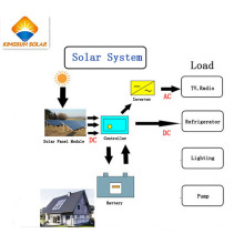 500W Photovoltaic off-Grid sistema de energía solar para el hogar