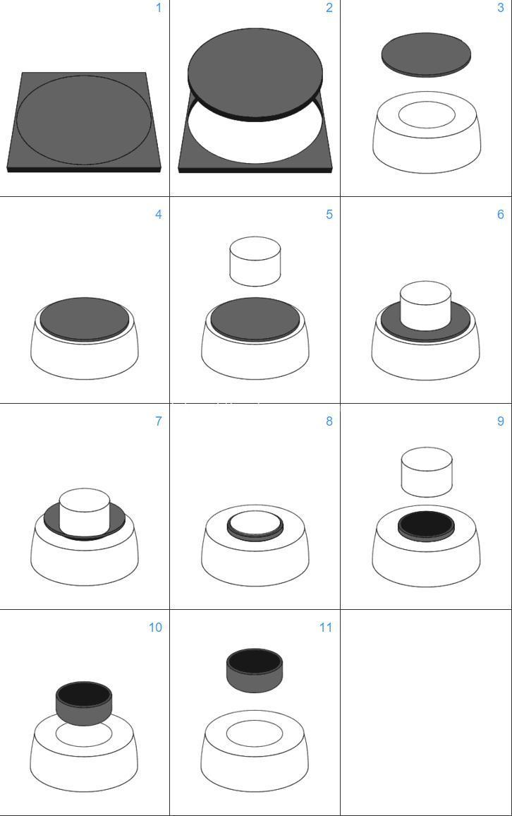 cap method
