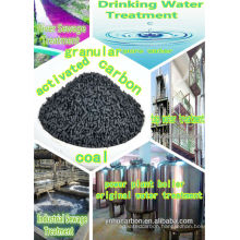 Water Treatment Chemicals In Bangladesh