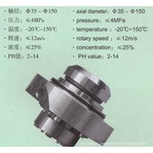 Мульти-Весна Тип Механического Уплотнения (Hz3)