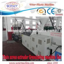 Fornecimento de máquinas WPC todo projeto