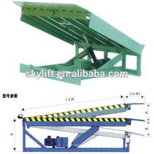 Hydraulischer Behälterladenladeplanierer-Rampenaufzug / manueller hydraulischer Gabelstapler