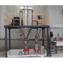 Silicon Carbide Jet Mill