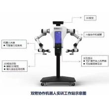 Serviço de impressão 3D OEM barato de alta qualidade personalizado