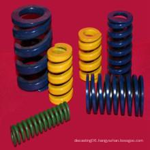 Industrial Heavy-Duty Color Compression Spring