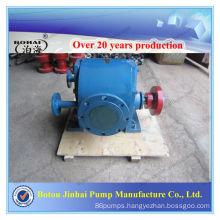 Jinhai heat preservation scouring agent delivery gear pump (WQCB)