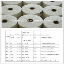 Полипропиленовые раздувные фильтрующие материалы