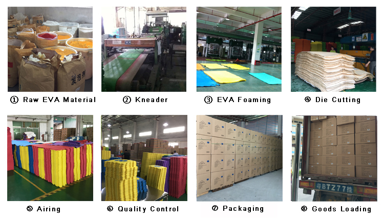 Number Mat Production Process