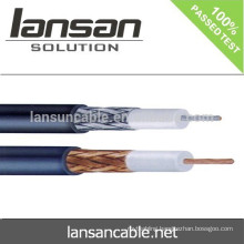 Coaxial cable wires