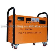 Generador solar de alta potencia CE; inicio del sistema solar