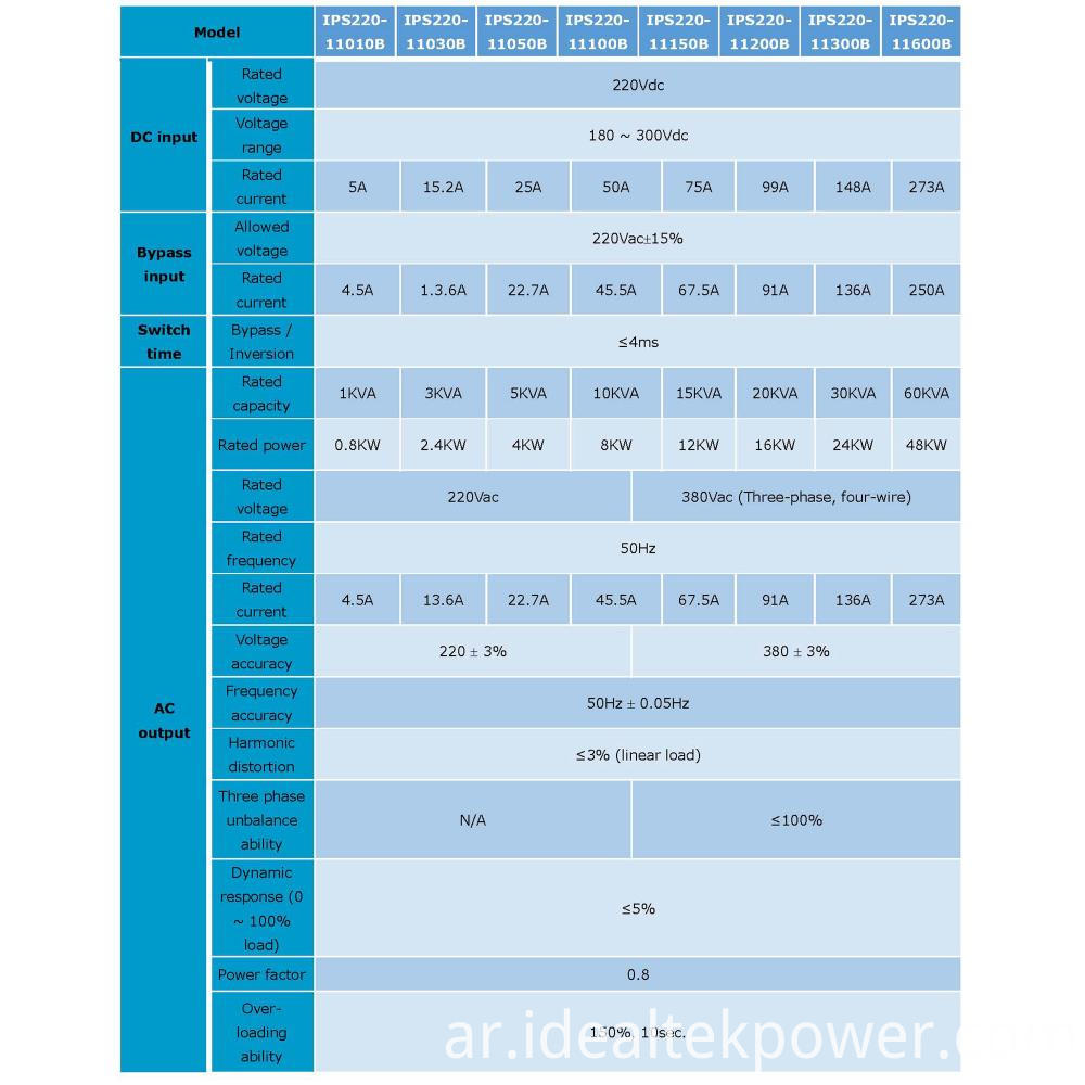 Ips Inversion Ac Power Supply Specification 1