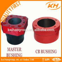 API giratório mestre Bushing e inserir Bowls tamanho de 17 1/2 a 37 1/2 polegadas.