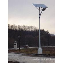 Jetons BridgeLux haute puissance solaire 60w conduit éclairage public de rue