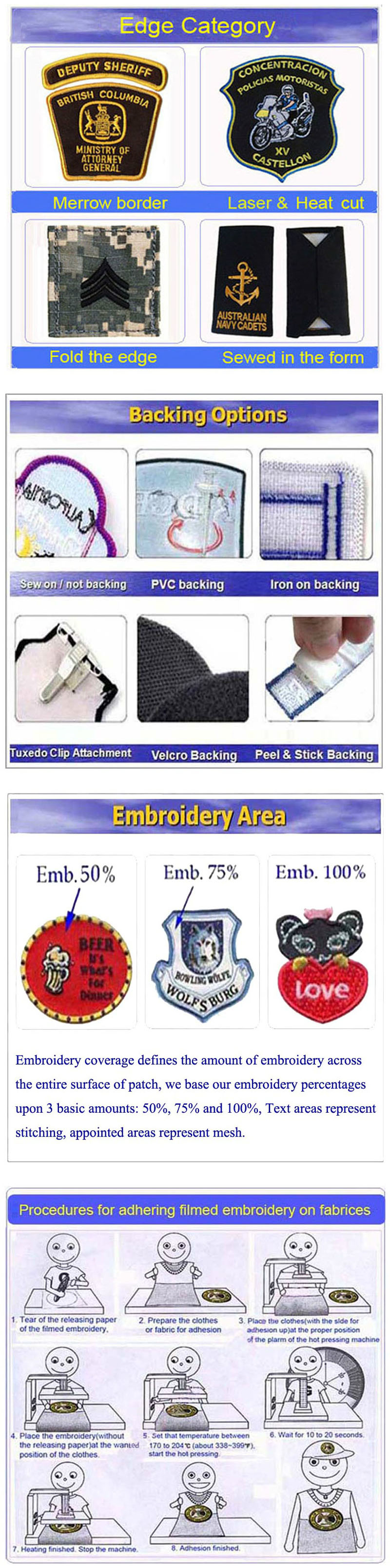 Embroidered Badges Technology Guide