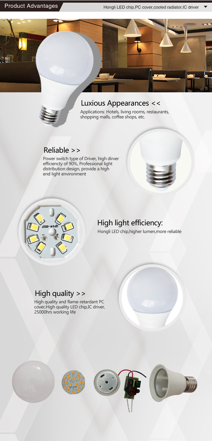 3W warm white A50 LED bulbs