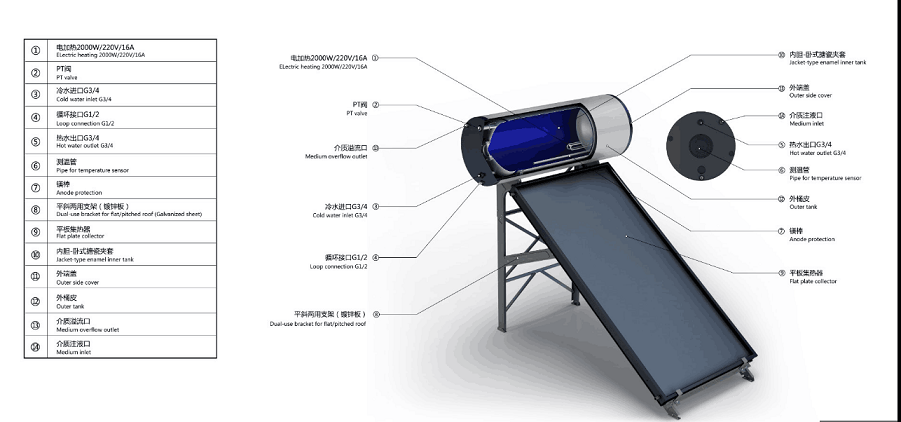 hot water solar collector